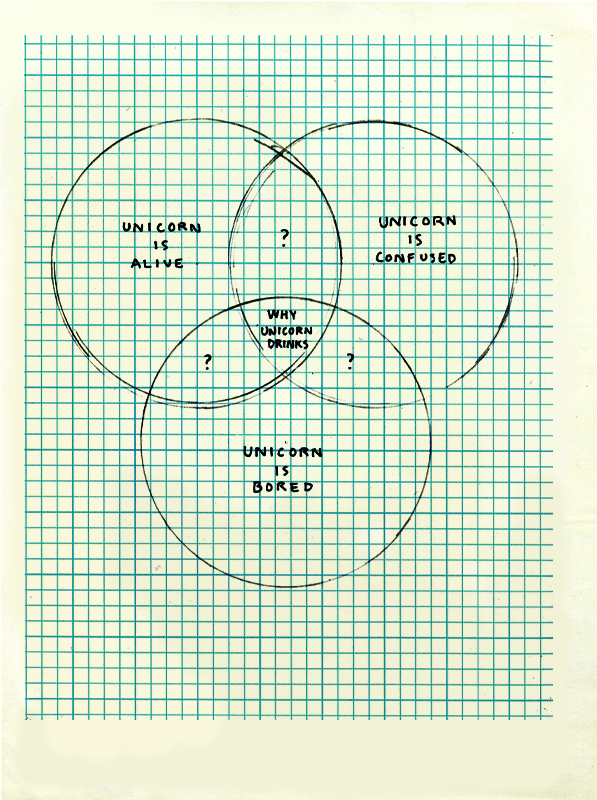 http://mrunicorn.com/files/gimgs/20_david-shrigley-unicorn-moss-venn-diagram.jpg