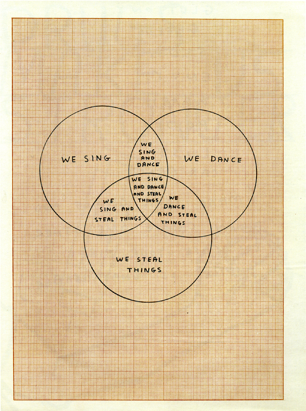 http://mrunicorn.com/files/gimgs/20_david-shrigley-venn-diagramjpg.jpg